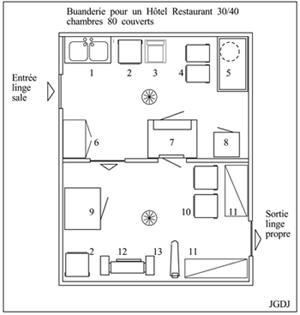 lave linge. Black Bedroom Furniture Sets. Home Design Ideas