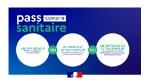 Pass sanitaire : prolongation possible jusqu'à fin juillet 2022
