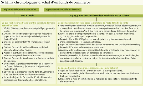 L 39 assistance d 39 un avocat peut tre pr cieuse - Comment obtenir un avocat commis d office ...