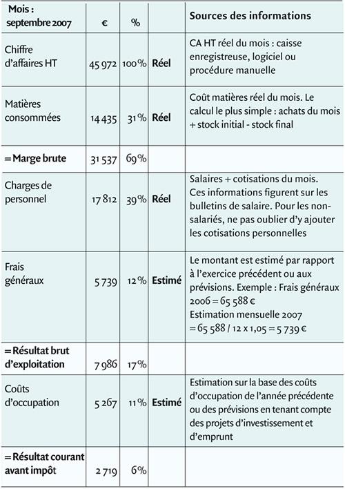 gestion du marketing pdf brunet