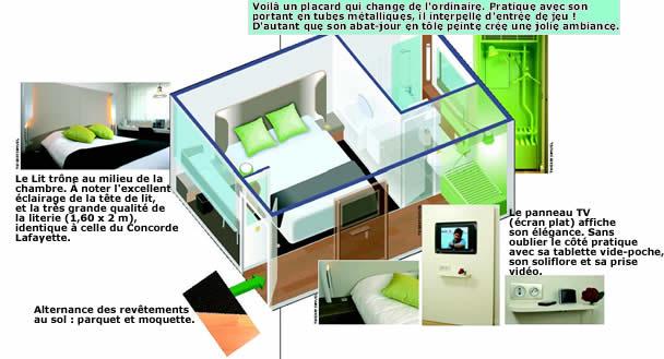 nouvelle chambre campanile elle a tout d 39 une grande. Black Bedroom Furniture Sets. Home Design Ideas