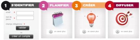 Nouveau support de communication pour bimediatv for Support de communication pour salon