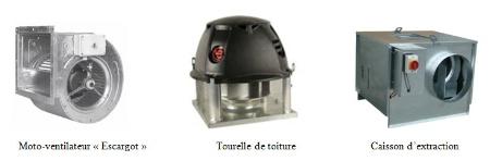 Extraction de l 39 air for Extracteur d air cuisine
