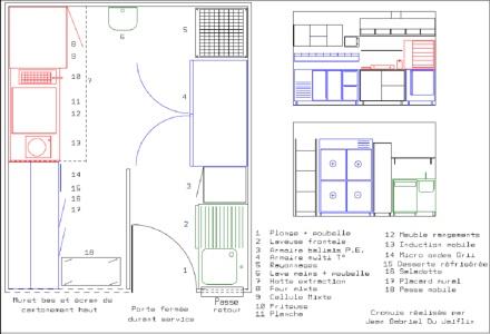 Concevoir une cuisine dans un espace restreint - Organisation du travail en cuisine ...