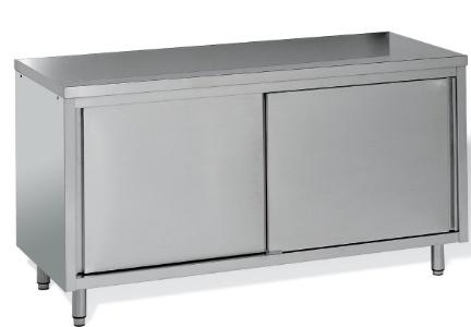 Choisir son mat riel les meubles bas - Meuble bas de cuisine castorama ...