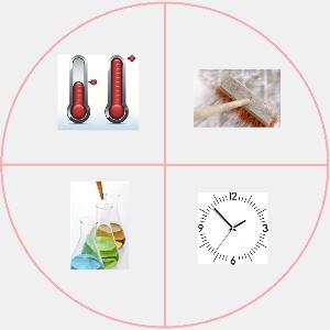 Hygi ne en fiche pratique nettoyage et d sinfection - Plan de nettoyage et de desinfection cuisine ...