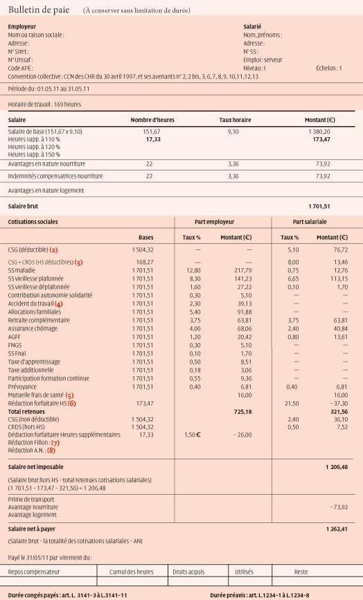 Bulletin De Salaire 169 Heures