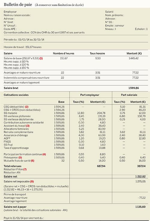 8257c176a9d Cliquez ici pour visualiser la fiche de paie