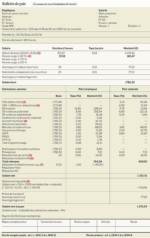 exemple fiche de paie vierge pdf