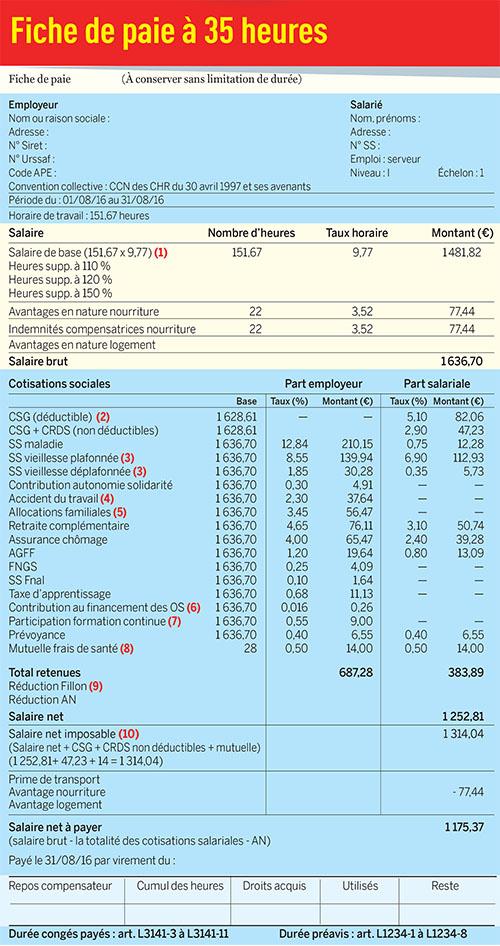 exemple de bulletin de salaire d u0026 39 un vrp