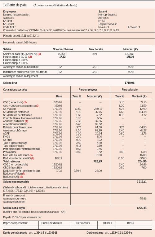 Exemple Bulletin De Salaire Avec Rtt